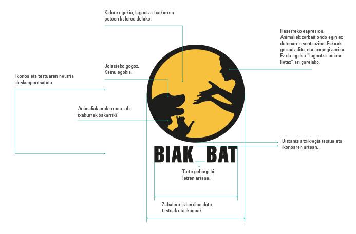 Biak Bat logotipo zaharra